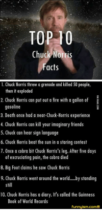 Chuck Norris: TOP O  Chuck Norris  Facts  1. Chuck Norris threw a grenade and killed 50 people,  then it exploded  2. Chuck Norris can put out a fire with a gallon of  gasoline  3. Death once had a near-Chuck-Norris experience  4. Chuck Norris can kill your imaginary friends  5. Chuck can hear sign language  6. Chuck Norris beat the sun in a staring contest  7. Once a cobra bit Chuck Norris's leg. After five days  of excruciating pain, the cobra died  8. Big Foot daims he saw Chuck Norris  9. Chuck Norris went around the worl... .by standing  still  10. Chuck Norris has a diary. It's called the Guinness  Book of World Records  funnyism.com囹