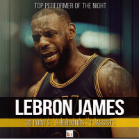 @kingjames is tonight's top performer with 30 PTS, 9 REB & 11 AST! NeverSettle: TOP PERFORMER OF THE NIGHT  LEBRON JAMES  30 POINTS 9 REBOUNDS 11 ASSISTS  br @kingjames is tonight's top performer with 30 PTS, 9 REB & 11 AST! NeverSettle