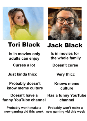 I think the choice is obvious: Tori Black Jack Black  ls in movies only  adults can enjoy  Curses a lot  s in movies for  the whole family  Doesn't curse  Just kinda thicc  Very thicc  Probably doesn't  know meme culture  Knows meme  culture  Doesn't have a  funny YouTube channel  Has a funny YouTube  channe  Probably won't make aProbably won't make a  new gaming vid this week new gaming vid this week I think the choice is obvious