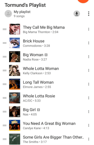 Girls, Love, and Nas: Tormund's Playlist  My playlist  9 songs  hound dog  They Call Me Big Mama  Big Mama Thornton • 2:04  THORNION  Brick House  Commodores• 3:28  NADIA ROSE  Big Woman E  Nadia Rose • 3:27  Whole Lotta Woman  Kelly Clarkson • 2:53  ELMORI JAMIS  Long Tall Woman  Elmore James • 2:55  E.JES AFER HD.6  IFTT IFEE KE ROCK  Whole Lotta Rosie  AC/DC • 5:33  Big Girl E  Nas • 4:05  BLUES  CARAVAN  You Need A Great Big Woman  Candye Kane • 4:13  THE SMITHS  Some Girls Are Bigger Than Other..  The Smiths •3:17  ...  || Tormund's soundtrack of love