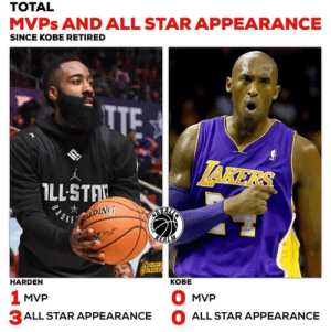 All Star, Los Angeles Lakers, and Nba: TOTAL  MVPS AND ALL STAR APPEARANCE  SINCE KOBE RETIRED  TTE  LAKERS  LL-STAL  DING  8ASKE  REALM  КОВЕ  HARDEN  MVP  1MVP  O  ALL STAR APPEARANCE  33  ALL STAR APPEARANCE Kobe a total scrub 😂    (u/shadynile/reddit)