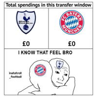know that feel: Total spendings in this transfer window  0OTrollFoo all  TheTrollFoball Insta  £0  £0  I KNOW THAT FEEL BRO  AYER  instatroll  football  UNC
