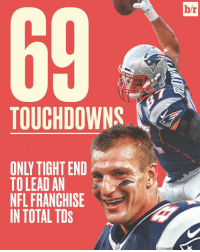 This record is so Gronk: TOUCHDOWNS  ONLY TIGHT END  TO LEAD AN  NFL FRANCHISE  IN TOTAL TDS  br This record is so Gronk