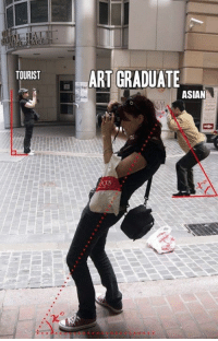 TOURIST  ART GRADUATE  ASIAN 3 types of photographers in the world