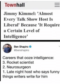 Level Of Intelligence