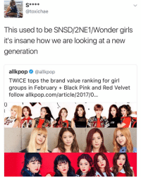 Memes, Allkpop, and 🤖: toxichae  This used to be SNSD/2NE1/Wonder girls  it's insane how we are looking at a new  generation  allkpop  @allkpop  TWICE tops the brand value ranking for girl  groups in February Black Pink and Red Velvet  follow allkpop.com/article/2017/0. circle of life girlies . . . . . . . . . Credit to owner✌