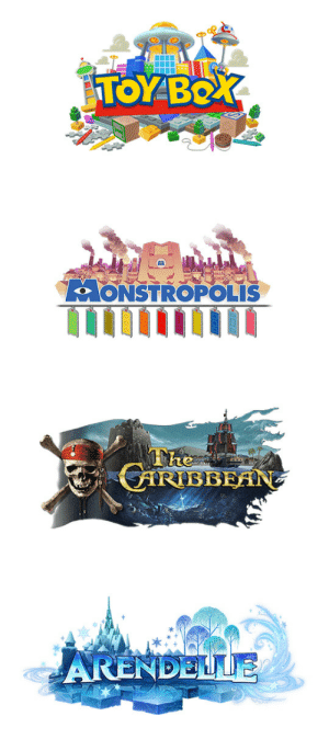 Tumblr, Kingdom Hearts, and Blog: TOYBO   LoONSTROPOLIS   ARENDELLE kingdomheartsgifs:  Logos for 4 of the worlds in Kingdom Hearts III.
