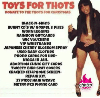 "Christmas, Clothes, and Ghetto: TOYS FOR THOTS  DONATE TO THE THOTS FOR CHRISTMAS  BLACK-N-MILDS  BURNT CD'S WI GOSPeL & PLIES  WORN LEGGINS  RAINBOW GIFTCARDS  WICVOUCHERS  VIP WRISTBANDS  JAPANESE CHERRY BLOSSOM SPRAY  USeD BABY CLOTHeS  PHone CARDS FOR HeR-  NIGGA In JAIL  ABORTION CLINIC GIFT CARDS  TWeeTY BIRD SeAT COveRS  CRACKED CELLPHONE SCREEN  REPAIR KIT  27 Piece HAIR WeAve  Me TRO PCS PHOne CARD  ghetto  redhot <p><strong>Ghetto toy donations</strong></p><p><a href=""http://www.ghettoredhot.com/ghetto-toy-donations/"">http://www.ghettoredhot.com/ghetto-toy-donations/</a></p>"