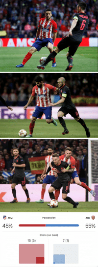Arsenal, Memes, and Target: Trade   Possession  ARS  ATM  45%  55%  Shots (on Goal)  15 (5) Arsenal had more captains against Atletico tonight than shots on target. https://t.co/JS7mAliVS4