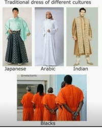 Tumblr, Blog, and Dress: Traditional dress of different cultures  Japanese abic  Indian  lachanto  Blacks jewmongoose:  boogaloojones:  Fantastic point   Possibly my greatest accomplishment
