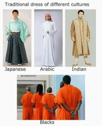 Dress, Indian, and Japanese: Traditional dress of different cultures  Japanese  Arabic  Indian  @melachanto  Blacks