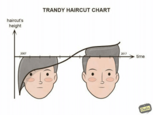 Future, Haircut, and Haircuts: TRANDY HAIRCUT CHART  haircut's  height  2007  2017  > time In future our hairs may be levitating above the heads