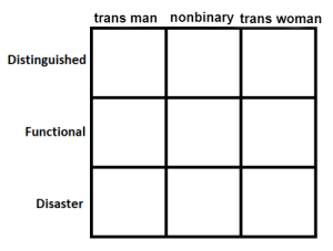 Tumblr, Blog, and Http: trans man nonbinary trans woman  Distinguished  Functional  Disaster nonbinaryjasontodd:  one for trans folk