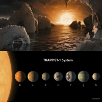 NASA announced it has discovered seven Earth-sized planets orbiting around a star called TRAPPIST-1. The top illustration shows what the surface of the exoplanet TRAPPIST-1f may look like. The bottom illustration shows a conception of what the TRAPPIST-1 planetary system may look like. (NASA-JPL-Caltech via AP): TRAPPIST-1 System  Illustration NASA announced it has discovered seven Earth-sized planets orbiting around a star called TRAPPIST-1. The top illustration shows what the surface of the exoplanet TRAPPIST-1f may look like. The bottom illustration shows a conception of what the TRAPPIST-1 planetary system may look like. (NASA-JPL-Caltech via AP)