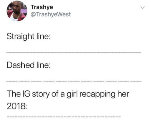 These stories need to stop ✋ by KirikouIsBlack MORE MEMES: Trashye  @TrashyeWest  Straight line:  Dashed line:  The IG story of a girl recapping her  2018 These stories need to stop ✋ by KirikouIsBlack MORE MEMES
