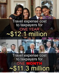 Are the clueless trumpanzees starting to experience buyers remorse yet?: Travel expense cost  to taxpayers for  ONE YEAR  $12.1 million  Travel expense cost  to taxpayers for  ONE MONTH  ~$11.3 million  TO Are the clueless trumpanzees starting to experience buyers remorse yet?