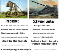 gustav gun: Trebuchet  Schwerer Gustav  Designed in 1937  Old as shit, 4000 years older than jesus  Made from cheap and primitive materials  Maximum range of a 300m  Made from 1350 tonnes of metal  Effective range of 47 kilometers  Launches 7000kg projectiles  Cant even launch a projectile heavier than 90kg  Used by the french  Designed to destroy the entire  french maginot line  Designed to destroy castle walls or doors  Is actually a type of catapult  Was a revolutionary weapon of its time