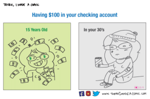 Old, Com, and Comic: TRERE, I MADe A COMIC  Having $100 in your checking account  15 Years Old  In your 30's  LB  ni  2019  www.THEREIMADE A COMIC. COM Ah, being young and rich [OC]