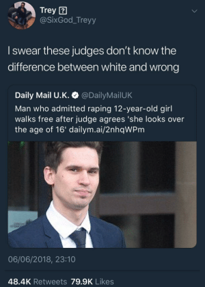 Shit is fucked up by KingPZe FOLLOW HERE 4 MORE MEMES.: Trey 2  @SixGod_Treyy  I swear these judges don't know the  difference between white and wrong  Daily Mail U.K. @DailyMailUK  Man who admitted raping 12-year-old girl  walks free after judge agrees 'she looks over  the age of 16' dailym.ai/2nhqWPm  06/06/2018, 23:10  48.4K Retweets 79.9K Likes Shit is fucked up by KingPZe FOLLOW HERE 4 MORE MEMES.