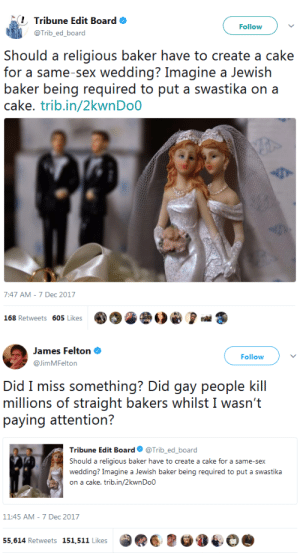 Sex, Tumblr, and Wow: Tribune Edit Board  @Trib_ed_board  Followv  Should a religious baker have to create a cake  for a same-sex wedding? Imagine a Jewish  baker being required to put a swastika on a  cake. trib.in/2kwnDoO  7:47 AM-7 Dec 2017  168 Retweets 605 Likes   James Felton  @JimMFelton  Followv  Did miss s()『nothing? Did giầy pe()ple kill  millions of straight bakers whilst I wasn't  Tribune Edit Board Φ @Trib, ed.board  Should a religious baker have to create a cake for a same-sex  wedding? Imagine a Jewish baker being required to put a swastika  on a cake. trib.in/2kwnDo0  11:45 AM-7 Dec 2017  55,614 Retweets 151,511 Likes thatpettyblackgirl:wow  Wtf