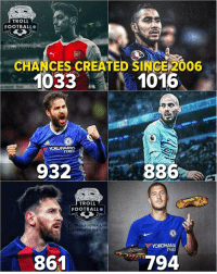 Masters of Creation 🌏👌😍: TROLL  FOOTBALLO  TROLLFOOTBALL HD  CHANCES CREATED SINCE 2006  10331016  TYRE  932  886  TROLL  FOOTBALLO  ETROLLFOOTBALL.HD  OETROLLFOOTBALL.H  YOKOHAMA  TYRES  861  794 Masters of Creation 🌏👌😍