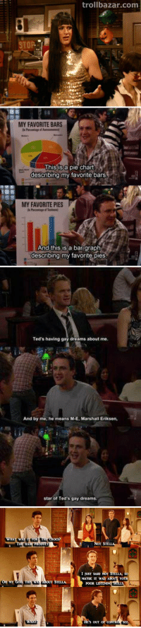 Memes, Charts, and 🤖: trollbazar.com   MY FAVORITE BARS  Percentage of Aweswannesu  Uhis is a pie chart  describing my favorite bars  MY FAVORITE PIES  Percentage of Tistinesi  And this is a bar graph  describing my favorite pies.   Ted's having  s about me.  And by me, he means M-E, Marshall Eriksen,  Ted's gay dreams   ocs?  FOR  HAT W  HAIR PRODUCT  OH MY  UT STELL  OT STE  I JUST SAID NOT STELLA so  MAYBE IT WAS ABof YOUR  POOR LISTENIN  HE'S OUT OF  SEE. Reasons to love Marshall