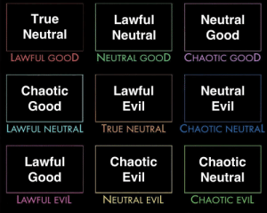 Target, The Game, and True: True  Neutral  LAWFUL GOOD  Lawful  Neutral  NEUTRAL GOOD  Neutral  Good  CHAOTIC GOOD  Chaotic  Good  LAWFUL NEUTRAL  Lawful  Evil  TRUE NEUTRAL  Neutral  Evil  CHAOTIC NEUTRAL  Lawful  Good  LAWFUL EVIL  Chaotic  Evil  NEUTRAL EVIL  Chaotic  Neutral  CHAOTIC EVIL fizzityuck: fizzityuck:  random-cluster-missile: I cannot even begin to comprehend this when you're playing dnd and haven't slept for 48 hours  its been like 2 weeks but i just got hit by the realisation that this post isn't nonsense and i think i've deciphered its meaning: its an alignment chart of players based on what alignments they choose for their characters, chaotic neutral fucks up the game the most, so its chaotic evil, etc. it makes so much sense and im a little angry.