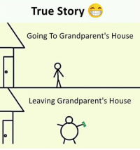 Funny, Memes, and True: True Story  Going To Grandparent's House  Leaving Grandparent's House Kids funny memes in www.fundoes.com/categories.aspx?category=kids to make fun. Visit once, u can see more funny joke pics here.