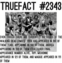 Alive, Memes, and The Walking Dead: TRUEFACT #2343  EVEN THOUGH THERE ARE CURRENTLY 168 ISSUES OF THE  WALKING DEAD COMICS RICK HAS APPEARED IN 180 0F  THEM, CARL APPEARING IN 144 OF THEM, ANDREA  APPEARING IN 133 OF THEM (THATS HER FINAL  APPEARANCE NUMBER ALIVE. RIP), MICHONNE  APPEARED IN 121 OF THEM, AND MAGGIE APPEARED IN 111  OF THEM The most appearances in the Cseries TWD TheWalkingDead WalkingDead -Owner