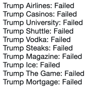 What a colossal failure.: Trump Airlines: Failed  Trump Casinos: Failed  Trump University: Failed  Trump Shuttle: Failed  Trump Vodka: Failed  Trump Steaks: Failed  Trump Magazine: Failed  Trump Ice: Failed  Trump The Game: Failed  Trump Mortgage: Failed What a colossal failure.