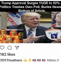 Yuge: Trump Approval Surges YUGE to 52%.  Politico Trashes own Poll, Buries News  Bottom of Article.  TRIGGE  182 likes  2017 matters  E E https.