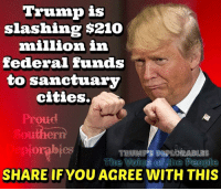 Trump, Proud, and Sanctuary: Trump is  slashing $210  million in  federal funds  to sanctuary  cities,  TRUM  S IDEPLORABLES  SHARE IF YOU AGREE WITH THIS Extremely Pissed off RIGHT Wingers 2 via Proud Southern Deplorables
