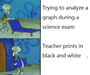 there has to be a better way.: Trying to analyze a  graph during a  science exam  Teacher prints in  black and white there has to be a better way.