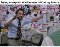 -Rex: Trying to explain Warhammer 40K to my friends  Old  Hbrus  ghts  Ones  Heres  Chaos  gods  Necrons  Tyranids  Apostasy  Star Child -Rex