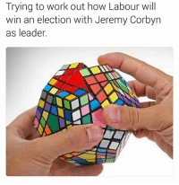 Jeremy Corbyn: Trying to work out how Labour will  win an election with Jeremy Corbyn  as leader.