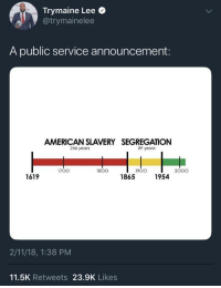Blackpeopletwitter, Shit, and American: Trymaine Lee  @trymainelee  A public service announcement:  AMERICAN SLAVERY SEGREGATION  246 years  89 years  700  1800  1900  1619  1865  1954  2/11/18, 1:38 PM  11.5K Retweets 23.9K Likes <p>Real shit (via /r/BlackPeopleTwitter)</p>