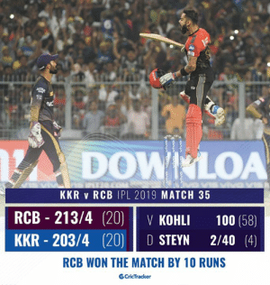 Memes, Chase, and Match: tto  DOWYLOA  KKR v RCB IPL 2019 MATCH 35  RCB - 213/4 (20)V KOHLI 100 (58)  (20) D STEYN 2/40 (4  KKR - 203/4  RCB WON THE MATCH BY 10 RUNS  CricTracker KKR failed in pulling off an impossible chase