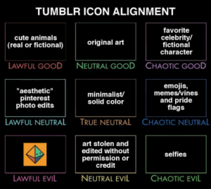 "Fictional Character: TUMBLR ICON ALIGNMENT  cute animals  (real or fictional)  favorite  celebrity./  fictional  character  original art  LAWFUL GOOD  NEUTRAL GOOD  CHAOTIC GOOD  ""aesthetic""  pinterest  photo edits  emojis,  memes/vines  and pride  flags  minimalist/  solid color  LAWFUL NEUTRAL  TRUE NEUTRAL  CHAOTIC NEUTRAL  art stolen and  edited without  permission or  credit  selfies  LAWFUL EVIL  NEUTRAL EVIL  CHAOTIC EVIL"