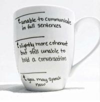 Coffee, May, and Speak: tunable to communica  in full Senteres  tslianty more coherent  but shll unalble to  hold a corNersatrion  t uyu may Speak  now <p>The Different Levels Of Coffee.</p>