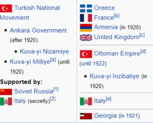 Georgia, Greece, and History: Turkish National  Greece  Francelb)  Movement  Armenia (in 1920)  Ankara Government  SUnited Kingdomc]  (after 1920)  Kuva-yi Nizamiye  Kuva-yi Milliyela (until(until 1922)  COttoman Empireld]  1920)  Kuva-yi Inzibatiye (in  Supported by:  1920)  Soviet Russia[1]  Italy (secretly) 21  Italyle]  Georgia (in 1921) Italian Tradition