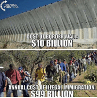 America, Feminism, and Friends: TURNING  POINT USA  COST OF BORDER WALL  $10 BILLION  ANNUAL COST OFILLEGAL IMMIGRATION  S99 BILLION Lmao it's funny Bc everyone thinks we will be in debt after the wall @guns_are_fun_💐 - Follow my backup - 🇺🇸 @thesupremealice🇺🇸 ✨Tags your friends ✨ - - ❤️🇺🇸🙏🏻 politicians racist gop conservative republican liberal democrat libertarian Trump christian feminism atheism Sanders Clinton America patriot muslim bible religion quran lgbt government BLM abortion traditional capitalism makeamericagreatagain maga president