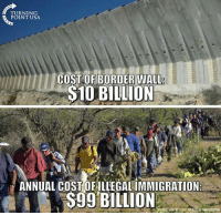 Memes, 🤖, and Sto: TURNING  POINT USA.  COST OF BORDER WALL  STO ON  S99 BILLION  SOURCE FARNET IMMIGRATION No brainer.