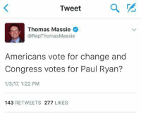 I've met Thomas Massie, and he is a genuine individual.  When I saw him speak, he said he likes to keep two kinds of people around his office:  Ron Paul people, and Rand Paul people.  Thank you Congressman Thomas Massie, Washington needs more defenders of Liberty like you https://www.conservativereview.com/commentary/2017/01/meet-the-only-republican-to-vote-against-reelecting-paul-ryan-as-speaker-of-the-house?utm_source=facebook&utm_medium=social&utm_content=010316ThomassMassieNoRyan&utm_campaign=crfb: Tweet  a  Thomas Massie  @Rep Thomas Massie  Americans vote for change and  Congress votes for Paul Ryan?  1/3/17, 1:22 PM  143  RETWEETS 277  LIKES I've met Thomas Massie, and he is a genuine individual.  When I saw him speak, he said he likes to keep two kinds of people around his office:  Ron Paul people, and Rand Paul people.  Thank you Congressman Thomas Massie, Washington needs more defenders of Liberty like you https://www.conservativereview.com/commentary/2017/01/meet-the-only-republican-to-vote-against-reelecting-paul-ryan-as-speaker-of-the-house?utm_source=facebook&utm_medium=social&utm_content=010316ThomassMassieNoRyan&utm_campaign=crfb