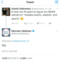 "Just No.: Tweet  Austin Steinmetz  @asteinmetz 21.2d  It took me 19 years to figure out NEWS  stands for ""notable events, weather, and  sports  43.2K  t 21.8K  686  Merriam-Webster  Merriam  Webster  @Merriam Webster  Replying to @asteinmetz 21  No  6/7/17, 6:40 PM  1,670  RETWEETS 4,285  LIKES Just No."