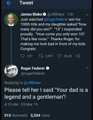 "Roger Federer being Roger Federer: Tweet  James Blake @JRBlake 13h  Just watched @rogerfederer win his  100th title and my daughter asked ""how  many did you win?"" ""10"" I responded  proudly. ""How come you only won 10?  Ihat's like none. Ihanks Roger, for  making me look bad in front of my kids.  Congrats.  297 t 3,991 26.2K  Roger Federer  @rogerfederer  0  Replying to @JRBlake  Please tell her I said ""Your dad isa  legend and a gentleman""!  4:10 AM 03 Mar 19  515 Retweets 3,334 Likes Roger Federer being Roger Federer"