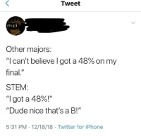 "Dude, Iphone, and Twitter: Tweet  Other majors:  ""I can't believe I got a 48% on my  final.""  STEM  ""I got a 48%!""  ""Dude nice that's a B!""  5:31 PM - 12/18/18 Twitter for iPhone Success is relative"