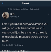 Fam, Funny, and Life: Tweet  t1 Sir Matthew McGillivary Retweeted  @Ace QhK  Fam if you die rn everyone around you  will get on with their normal life, in 5  years you'll just be a memory the only  one probably impacted would be your  mum  2018-10-26, 10:03 AM  2028 Retweets 4 893 ikes Where's the lie