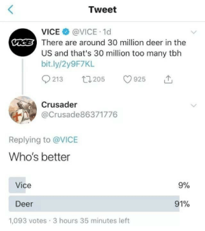 vice: Tweet  @VICE 1d  ICE There are around 30 million deer in the  US and that's 30 million too many tbh  VICE  bit.ly/2y9F7KL  213  t1205  925  Crusader  @Crusade86371776  Replying to @VICE  Who's better  Vice  9%  91%  Deer  1,093 votes 3 hours 35 minutes left