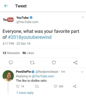 Dank, Memes, and Target: Tweet  YouTubeYuTube.com  YouTube  @YouTube.com  Everyone, what was your favorite part  of #201 8youtuberewind  4:17 PM 23 Dec 18  12 Retweets 96 Likes  PewDiePie @Realpewdiepie  Replying to@YouTube.com  The like to dislike ratio  1m  O 308  1 more reply Dislike ratio by PlasmaBlast24 MORE MEMES