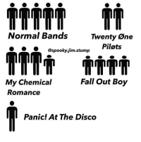 """Fall, Meme, and Memes: Twenty One  Normal Bands  Pilots  @spooky jim.stump  Fall Out Boy  y Chemical  Romance  Panic! At The Disco One year ago, today, I posted the very first meme I made. It's been reposted by tens of thousands of people, that really blows my mind. Everyone who posted this got thousands of likes and I only got 32. 😂 And yes, this is what the original looks like, don't comment things like """"MCR should've been nothing"""" or """"Brendon's forehead isn't big enough"""", you're gonna be ignored."""